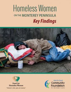 Fund for Homeless Women Key Findings