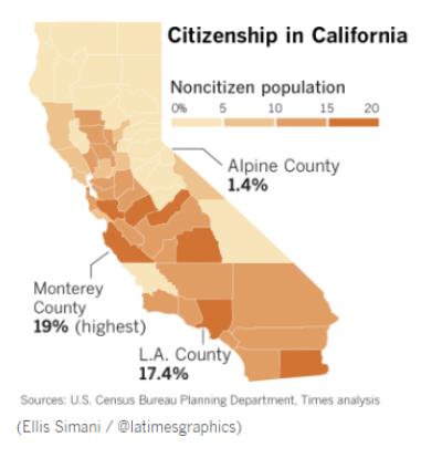 Citizenship in California